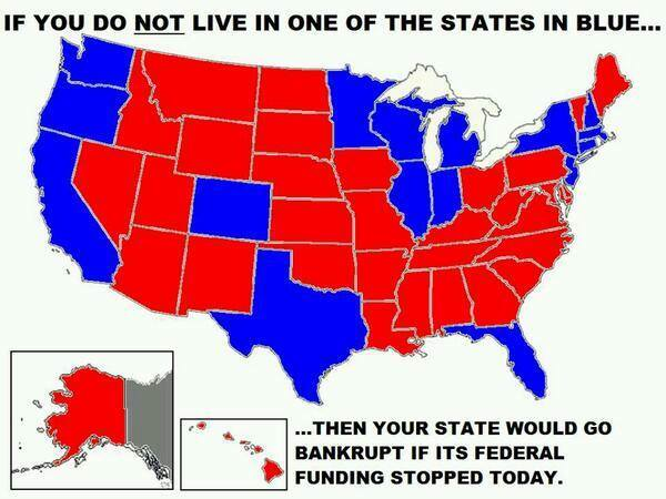Red States on this Map Indicate States that are Taking More Money from the Federal Government than they Give in Taxes.